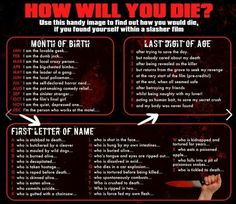 How would you die in a slasher film? Mine: I am the quiet depressed one who is mauled by wild dogs but returns from the grave to seek my revenge. Can you do better? Birthday Scenario Game, Birthday Games, Nobody Cares About Me, Funny Name Generator, Crazy Person, Name Games, Funny Names, Funny Nicknames, What Is Your Name