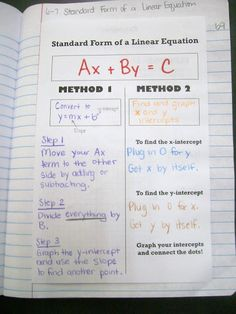 Free Printables and Algebra I interactive notebook ideas