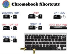 This poster can be used to hang in the classroom for students to refer to.  I always teach my students the keyboard shortcuts to help them increase their efficiency and time when using the computers.
