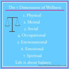 The 7 Dimensions of Wellness :)