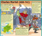 Charles Martel (688 - 741) - Le Petit Quotidien, le seul site d'information quotidienne pour les 6 - 10 ans ! Learn French, French Language, Physique, Comic Books, Learning, Cards, Europe, Trivia, Middle Ages