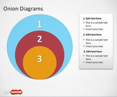 Are you looking for waterfall diagram powerpoint template if so are you looking for waterfall diagram powerpoint template if so then all you need is to let us know about it because we have various kinds of tem ccuart Images