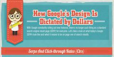 [Infographic] How Google's Design Is Dictated By Dollars?  A Infograph About How #Google's #Design Is Dictated By #Dollars?, Where Did All The #Organic #Results Go?, What Is The Google #Carousel? Things You'll Need To #Know And A Lot Of In A #Single #Picture.  #Article + #Infograph: www.exeideas.com/2014/01/how-googles-design-is-dictated.html