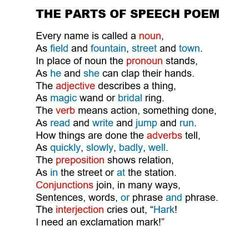 Possibly an easy way to remember the parts of speech. Often we assume (incorrectly) that students know the parts of speech because it is a high school classroom. Teaching Grammar, Teaching Writing, Writing Skills, Teaching Tips, Teaching English, Writing Tips, Writing Prompts, Grammar Help, Writing Images