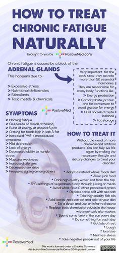 How To Treat Fibromyalgia Symptoms Naturally