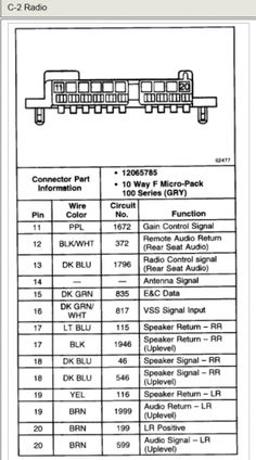 2002 Chevy Silverado 2500hd Radio Wiring Diagram For Single Phase Motor With Capacitor Start Hardwired Smoke Detectors System Sensor Alarm Good To 2000 Venture