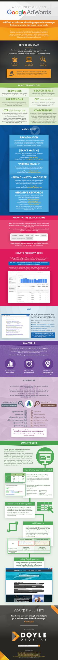 AdWords Infographic – A Beginner's Guide