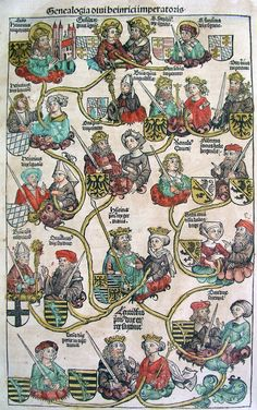 Genealogy of Henry II, from the Nuremberg Chronicle, by Hartmann Schedel (1440-1514)