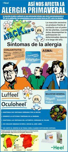 Las Alergias y sus síntomas.