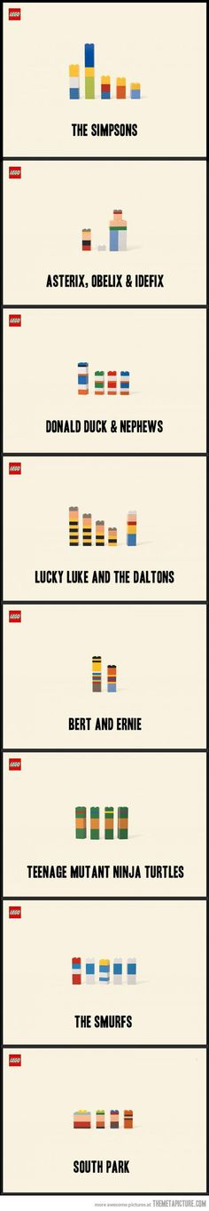 Funny pictures about Minimalistic Lego Cartoon Characters. Oh, and cool pics about Minimalistic Lego Cartoon Characters. Also, Minimalistic Lego Cartoon Characters photos. Lego Design, 8bit Art, 8 Bits, Lucky Luke, Happy Photos, E Mc2, Lego Worlds, Lego Projects, Cool Lego