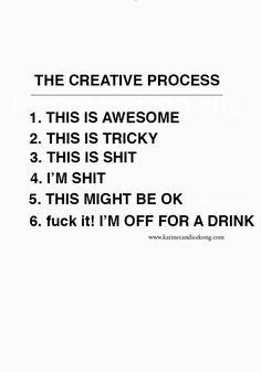 Creativity Dreams and the Artist Essay?