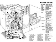 Oyster Creek Power Plant Poster Nuclear Energy, Nuclear Power, Nuclear Technology, Science And Technology, Nuclear Medicine, Nuclear Reactor, Thats All Folks, Plant Drawing, Oysters