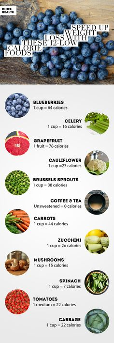 Have you hit a weight loss plateau? It might be time to swap in some foods to help kick your metabolism into the next gear. Below are low-calorie foods to help shed some more pounds.