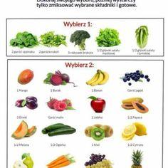 Porcja witamin na chłód za oknem oraz lepsze samopoczucie – Smoothie :-) #smoothie