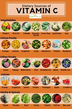 Dietary Sources of Vitamin C - Vitamin C is an antioxidant that protects our cells from free radicals which is harmful to our body - Healthy Snacks, Healthy Eating, Healthy Recipes, Diet Recipes, Vitamin Rich Foods, Foods High In Magnesium, Potassium Rich Foods, Vitamin B12, Health And Nutrition