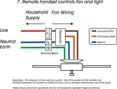 Pin by cat6wiring on Ceiling Fan Wiring Diagram | Pinterest ...