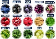 super alimentos anti cancer