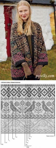 Womens Sweater Knitting Patterns Женский жаккардовый кардиган