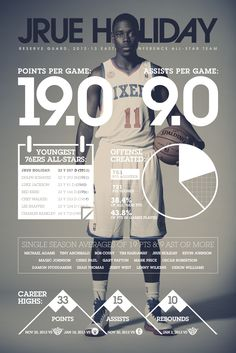 Jrue Holiday 2013 All-Star Infographic | THE OFFICIAL SITE OF THE PHILADELPHIA 76ERS
