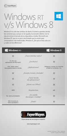 Windows RT vs. Windows 8. #infografia #infographic