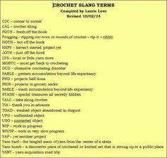 Crochet slang terms
