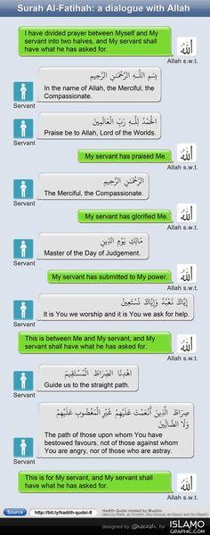 Recently published on Islamographic.com - designed by Aneesah Satriya