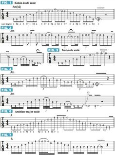 The Pros Will Help You Learn Guitar With These Tips! Guitar Tabs And Chords, Guitar Strumming, Music Theory Guitar, Guitar Chords For Songs, Guitar Riffs, Music Chords, Fingerstyle Guitar, Guitar Sheet Music, Music Tabs