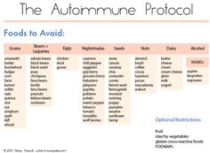 AIP foods to avoid