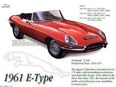 jaguar e-type production line 2013 Jaguar, Jaguar Type, Production Line, New Porsche, Cars Uk, E Type, New Tricks, Cool Cars, Classic Cars