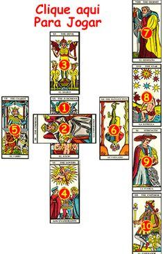 Taro Gratis, Tarot Spreads, Medieval, Symbols, Letters, Reiki, Pdf, Ideas, Palm Reading
