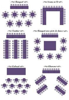 différentes configurations pour le plan de table