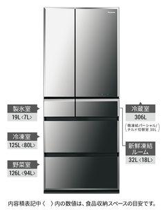 パーシャル搭載 冷蔵庫 NR-F611WPV | 冷蔵庫 | Panasonic