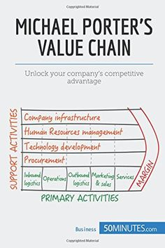 12 best strategy images on pinterest in 2018 books to read libros e book michael porters value chain michael porter available now http fandeluxe Image collections