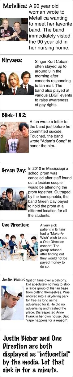 What the heck justin beiber and one direction! Idk if this is true but I was nice of the other bands.