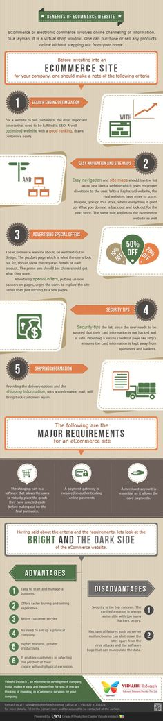 Benefits of e-commerce website