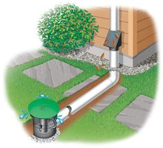 UnderGround Downspouts is an underground downspout diverter that collects roof water runoff and diverters the water away from your home's foundation.  Includes:   Debris filter/ice guard  Solid green lid  Center post  Bubbler pot