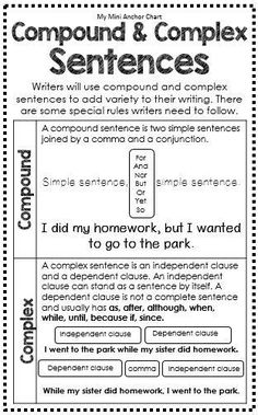 Grammar Posters Compound and Complex Sentences – Great for Interactive Writing Journals – Grammar Mini Anchor Charts Grammar Skills, Teaching Grammar, Grammar Lessons, Writing Lessons, Writing Resources, Teaching Writing, Writing Skills, Writing Activities, Teaching English