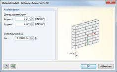 """Nichtlineares Materialmodell """"Isotropes Mauerwerk 2D"""""""