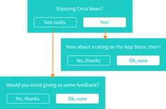 The right way to ask users to review your app — Circa — Medium