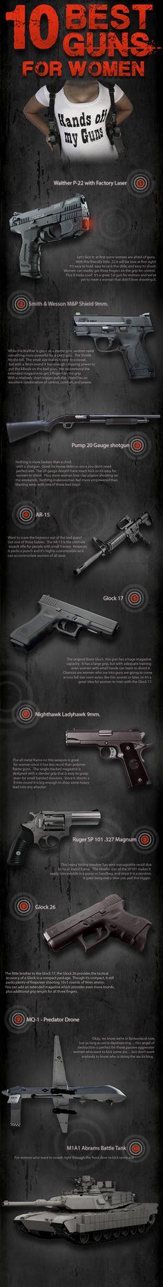 The 10 Best Guns for Women. Love it