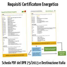 Scheda pdf con i requisiti del certificatore energetico secondo il dpr 75-2013 e dl destinazione italia.
