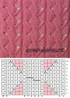 Lace Knitting Patterns, Knitting Stiches, Knitting Charts, Crochet Stitches, Baby Knitting, Stitch Patterns, Knit Crochet, Crochet Diagram, Couture