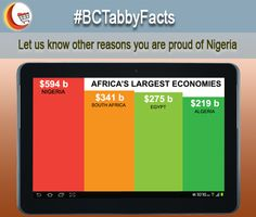 Nigeria has more than one reason to be a great nation. Tell us other reasons you know. We will feature the best reason in our next ‪#‎BCTabbyFacts‬
