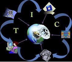 Las TIC y el Desarrollo de Competencias