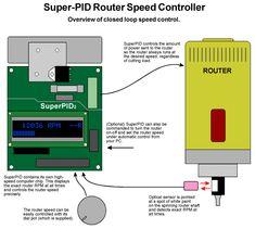 Cambiar Electronica a la Proxxon MF70 (Brushless)