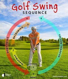 Golf Tips Start your swing right. Discover how to easily make a one piece takeaway with this step-by-step guide. Learning Basics of Swinging a Ball in Golf is of Importance. Golf Clubs For Beginners, Golf Club Reviews, Best Golf Clubs, Golf Videos, Golf Drivers, Golf Instruction, Golf Exercises, Workouts, Golf Player