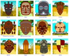 Coloring page website with 86 traditional African mask types from all the major cultures and tribes of the African continent. When you click on the icons you get the coloring sheets (or design templates) for all 86 masks! This is an excellent teaching resource.