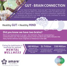 Discover Amare, The Mental Wellness Company – Our mission is to create a holistic mental wellness platform for a purpose-driven community of passionate people. Our vision is to lead the global mental wellness revolution. Mental Health Awareness Month, Mental Health Matters, Gut Health, Health Fitness, Anxiety Relief, Stress And Anxiety, Brain Connections, Gut Brain, Healthy Brain