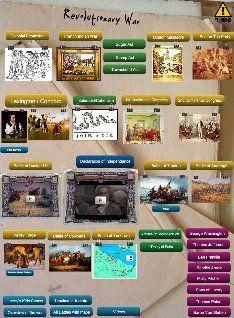 Revolutionary War Lots of great links