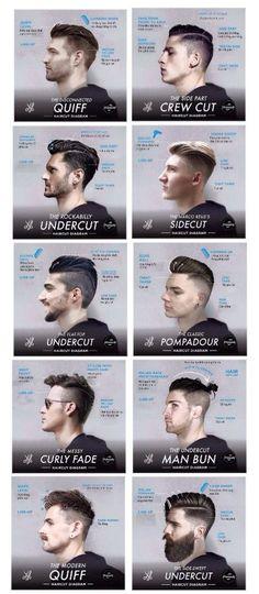Mens Hair Styles…